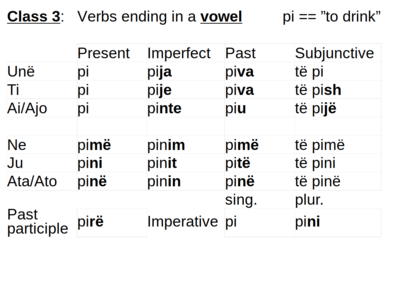 Albanian verbs - Class 3 - ending in a vowel.png